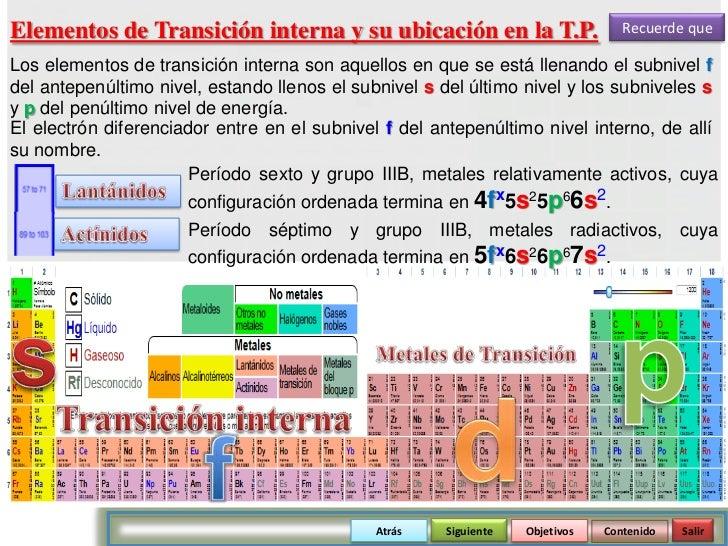 objetivos contenido salir 56 elementos de transicin interna - Tabla Periodica Metales De Transicion Interna