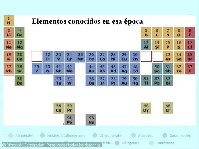 Tabla periodica 11 urtaz Image collections