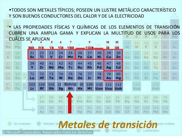 Tabla periodica metales metales urtaz Choice Image