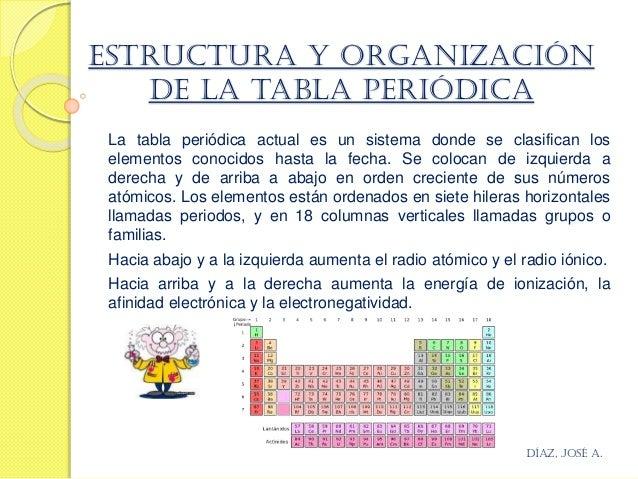 Tabla periodica jose diaz 4 estructura y organizacin de la tabla peridica urtaz Image collections