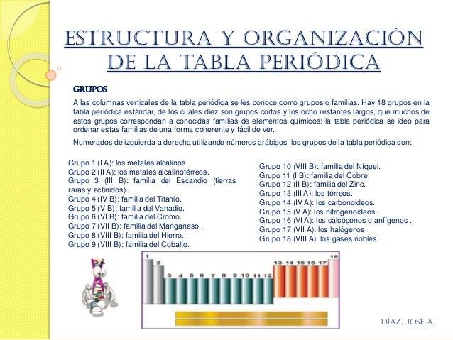 Tabla periodica jose diaz 5 estructura y organizacin de la tabla peridica grupos a urtaz Images
