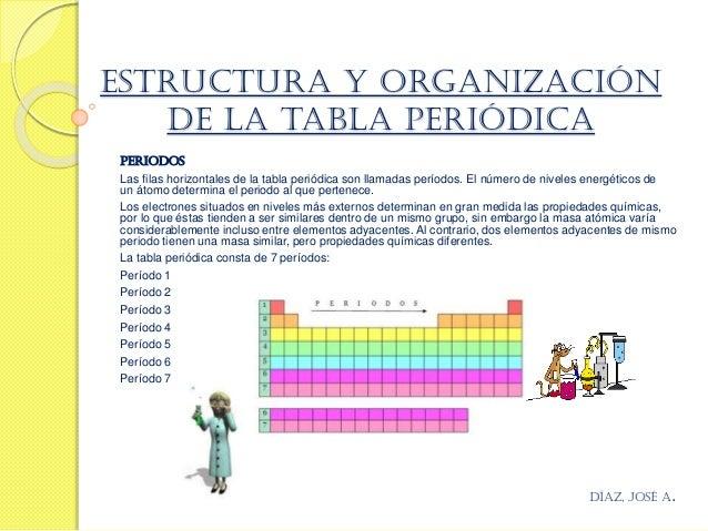 Tabla periodica jose diaz estructura y organizacin de la tabla peridica urtaz Image collections