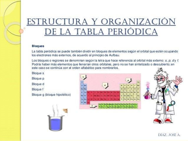 Tabla periodica jose diaz 7 estructura y organizacin de la tabla peridica urtaz Image collections