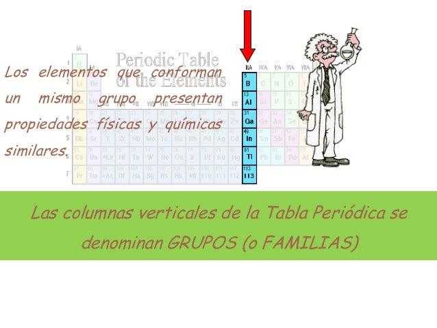 La tabla peridica 12 las columnas verticales de la tabla peridica se denominan urtaz Gallery