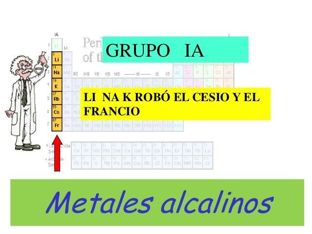 La tabla peridica metales alcalinos urtaz Choice Image