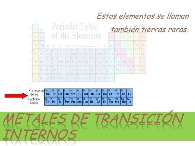 La tabla peridica metales de transicin internos estos elementos urtaz Choice Image