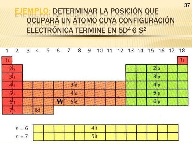 La tabla peridica 37 urtaz Choice Image