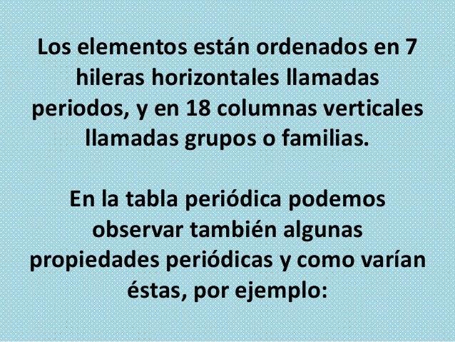 HACIA ABAJO (GRUPOS) Y A LA IZQUIERDA (PERIODOS) AUMENTA EL RADIO ATÓMICO Y EL RADIO IÓNICO.  HACIA ARRIBA (GRUPOS) Y A LA...