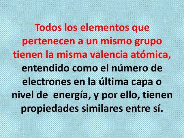 GRUPOS O FAMILIAS. Grupo 1 (I A): Metales Alcalinos Grupo 2 (II A): Metales Alcalinotérreos. Grupo 3 (III B): Familia del ...