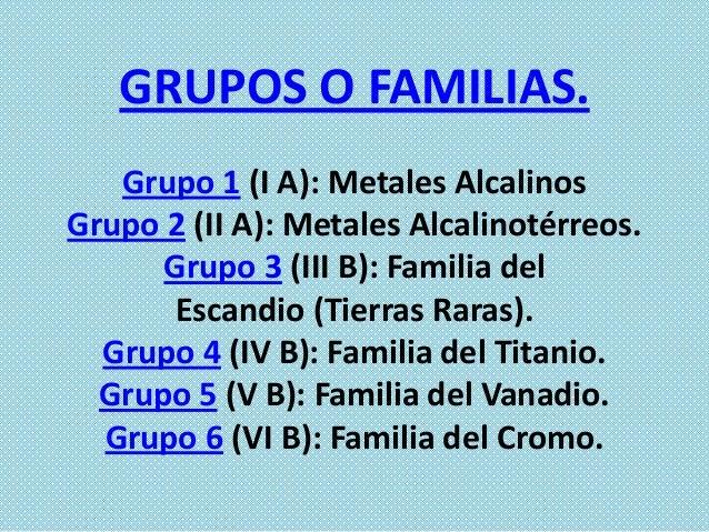 Grupo 7 (VII B): Familia del Manganeso. Grupo 8 (VIII B): Familia del Hierro. Grupo 9 (VIII B): Familia de Cobalto. Grupo ...