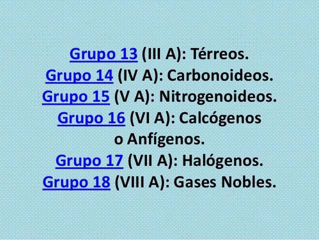 PERIÓDOS: Las filas horizontales de la tabla periódica son llamadas períodos. El número de niveles energéticos de un átomo...