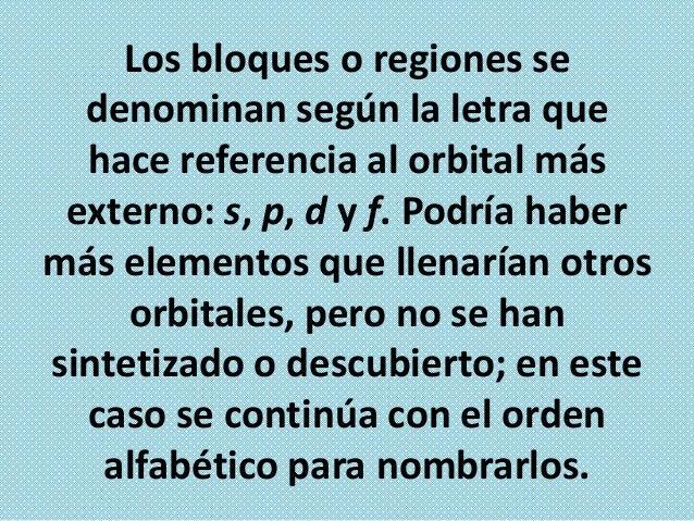 Bloque s Bloque p Bloque d Bloque f