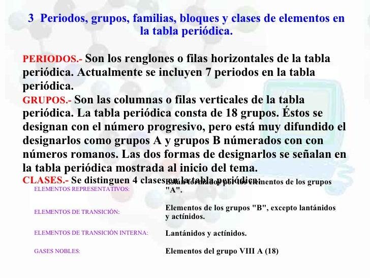 Tabla periodica propiedades atomicas2883 urtaz Images