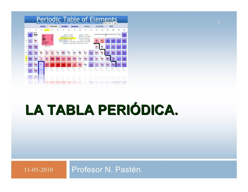 Tabla Periodica Qm 2010