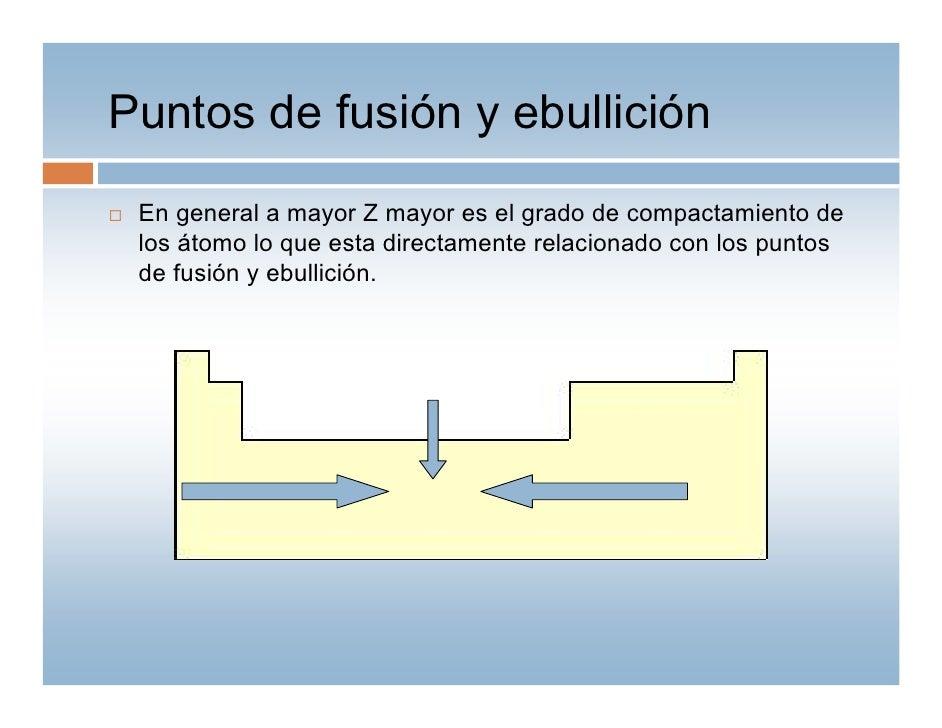 punto de ebullicion tabla periodica definicion - Tabla Periodica Completa Punto De Fusion