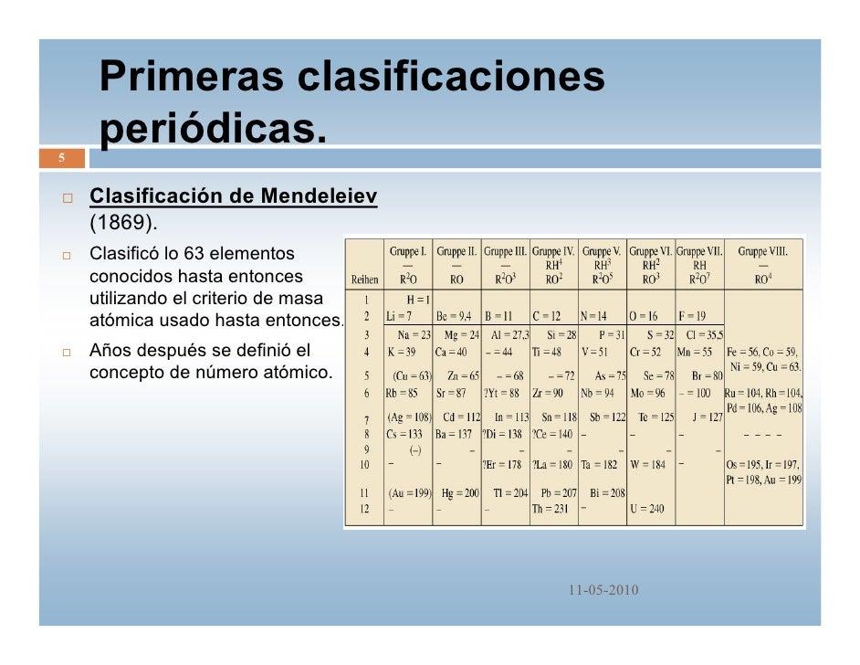 Tabla periodica qm 2010 11 05 2010 5 primeras clasificaciones urtaz Gallery