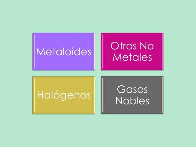 Tabla periodica qumica metaloides otros no metales halgenos gases nobles urtaz Gallery