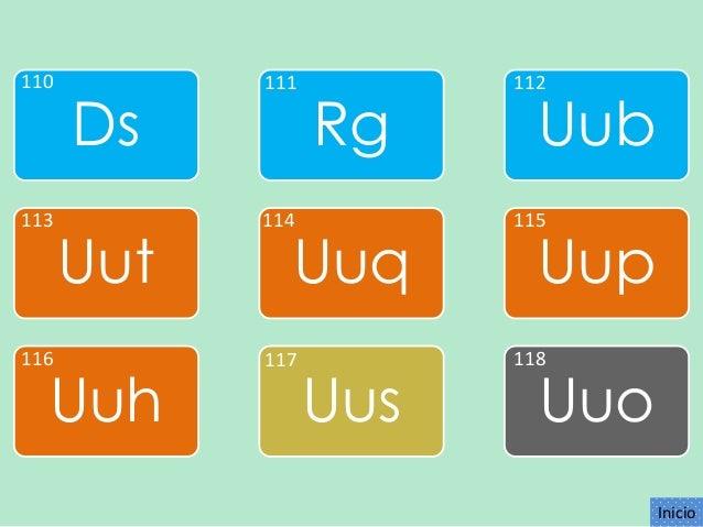Tabla periodica qumica urtaz Choice Image
