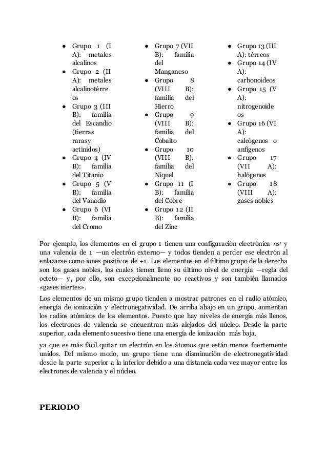 Tabla periodica y algunos grupos 4 grupo urtaz Choice Image