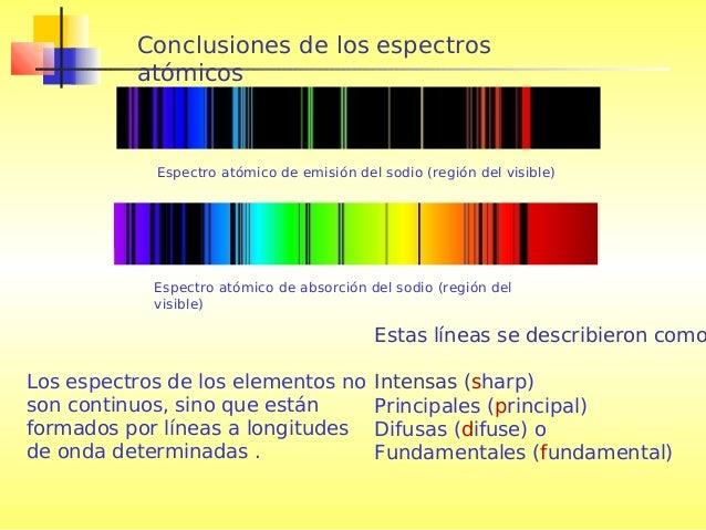19 - Tabla Periodica De Los Elementos H2o