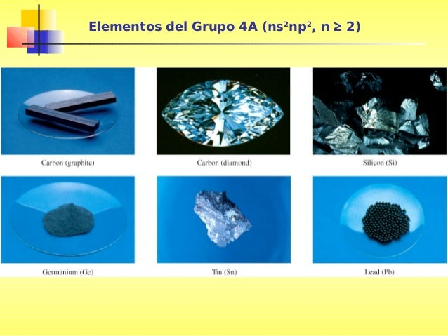 elementos del grupo 6a ns2np4 n 2 - Tabla Periodica Grupo 6 A