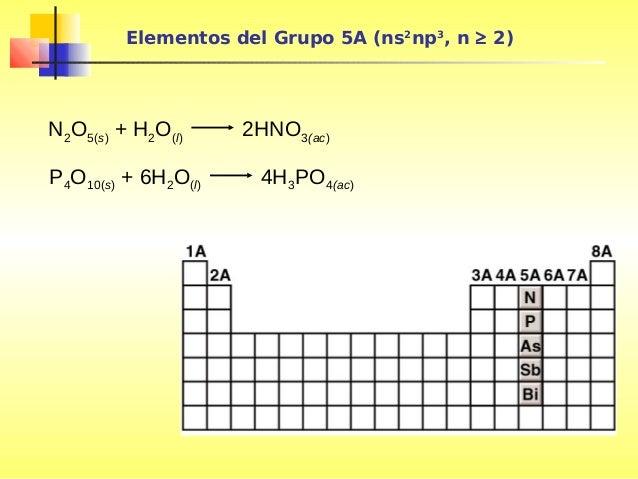 Tabla periodica y propiedades peridicas y mas 61 elementos del grupo 7a urtaz Gallery