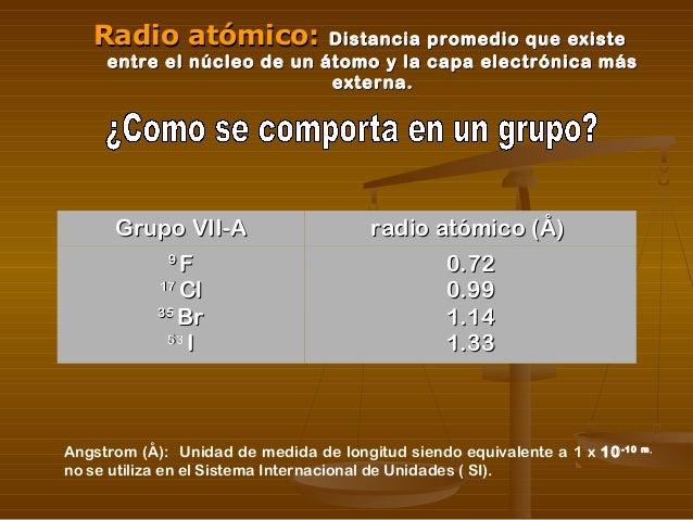 Tabla periodica y propiedades quimicas metalmetal 39 urtaz Images