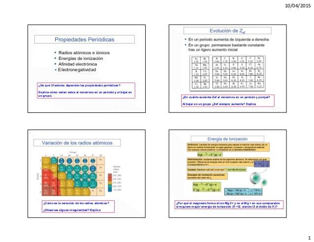 Tabla periodica y propiedades resumida y con acotaciones semi 10042015 1 electronegatividad de qu 2 factores dependen las propiedades urtaz Image collections