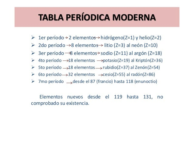 Organizacin de la tabla peridica tabla perodica moderna urtaz Images