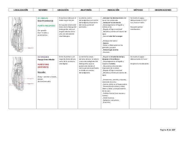 Los métodos de la investigación a la osteocondrosis sheynogo del departamento
