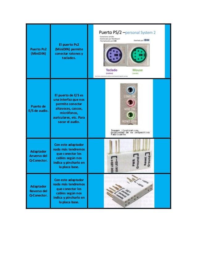 Conectores Cables Y Puertos De Un Ordenador Tabla Resumen
