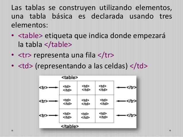Una celda de encabezado es una celda especial para organizar por categorías otras celdas de la tabla. Para agregar esta ce...