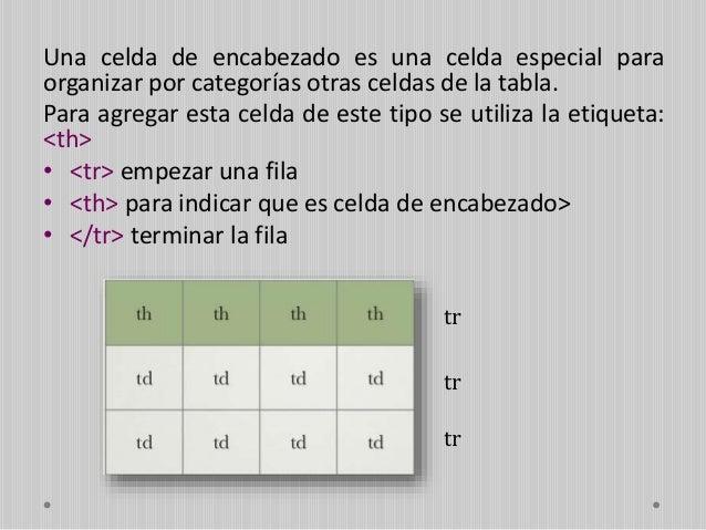 Atributos de la etiqueta <table> BORDER= Indica el tamaño del borde en píxeles. WIDTH= Es el ancho de la tabla. CELLSPACIN...