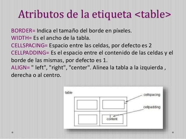 """Atributos de las etiquetas <td> y <tr> WIDTH= Ancho de toda la fila o celda. ALIGN="""" left"""", """"right"""", """"center"""". Alinea el c..."""