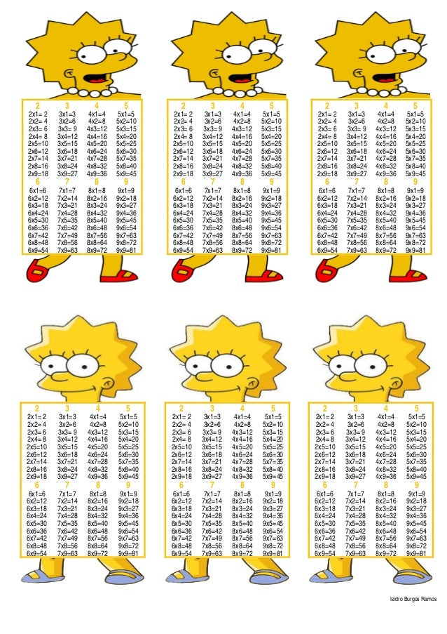 Tablas simpsons