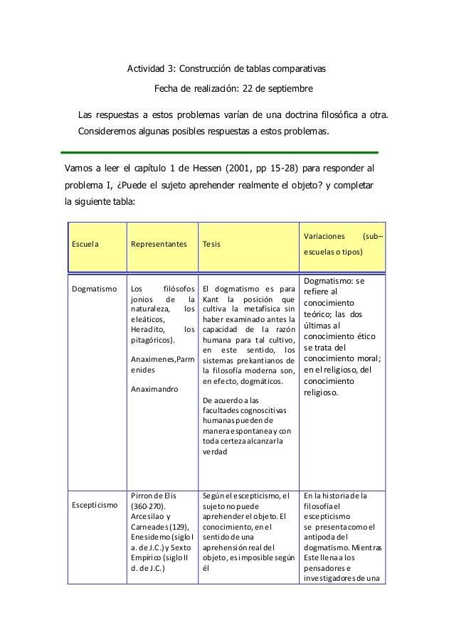 Actividad 3: Construcción de tablas comparativas Fecha de realización: 22 de septiembre Las respuestas a estos problemas v...