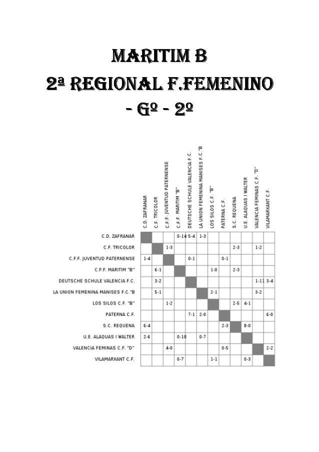 MARITIM BMARITIM BMARITIM BMARITIM B 2ª REGIONAL F.FEMENINO2ª REGIONAL F.FEMENINO2ª REGIONAL F.FEMENINO2ª REGIONAL F.FEMEN...