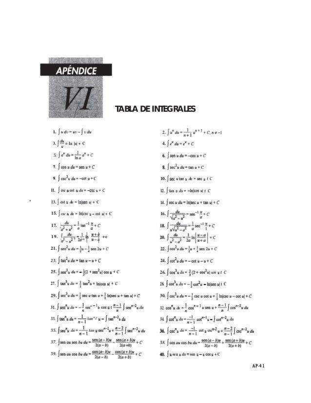 3. = In + C 5. = C ll. csc cot du = C 13. cot du = + C 15. csc du = cot + C 16. 2. 4. 10. du = t C 12. tan du = t C 14. 17...