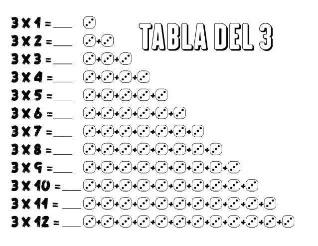 Tablas de multiplicar para colorear