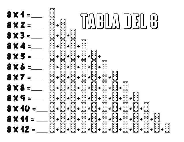 Tablas De Multiplicar Para Colorear