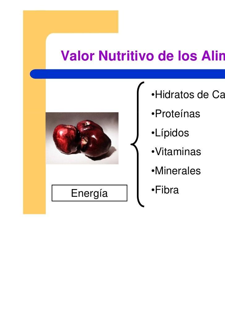 Tablas de valor nutrimental y equivalentes - Valor nutricional de los alimentos tabla ...