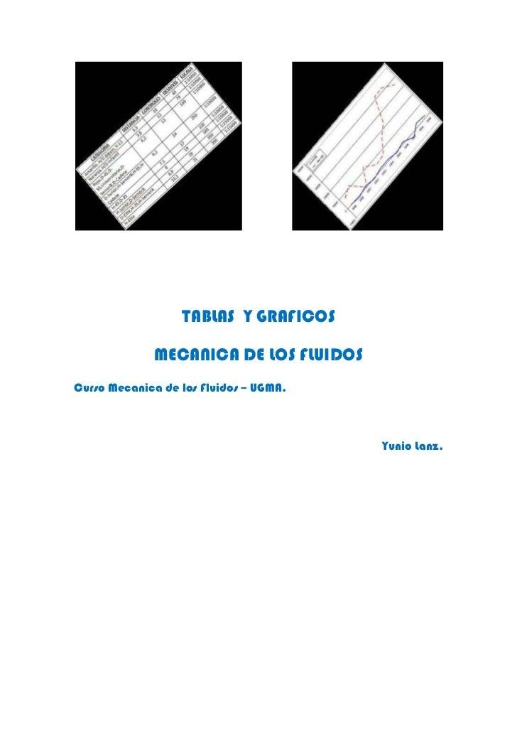 TABLAS Y GRAFICOS             MECANICA DE LOS FLUIDOSCurso Mecanica de los Fluidos – UGMA.                                ...
