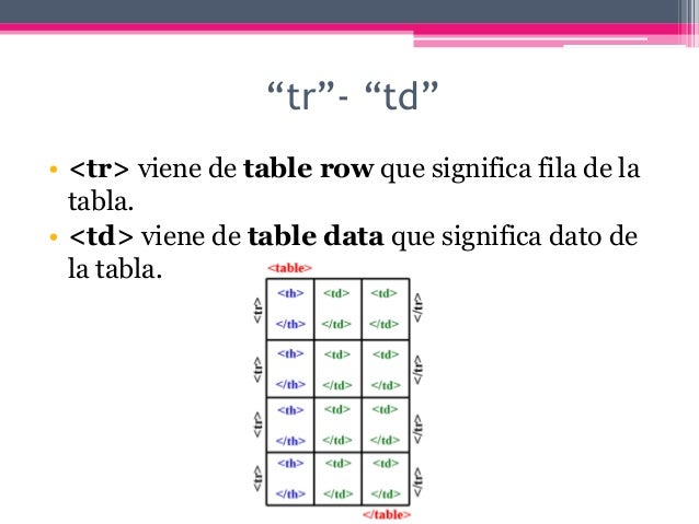 Tablas html for Que significa exterior