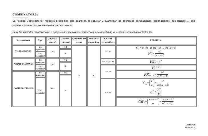 """COMBINATORIA La """"Teoría Combinatoria"""" resuelve problemas que aparecen al estudiar y cuantificar las diferentes agrupacione..."""