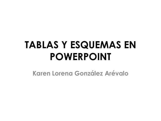 TABLAS Y ESQUEMAS EN     POWERPOINT Karen Lorena González Arévalo