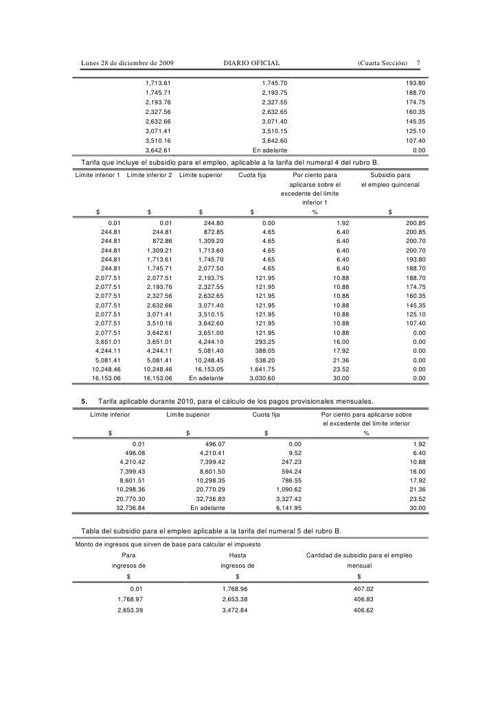 Tarifas Y Tablas Isr 2015 Rankia | tarifa para calculo