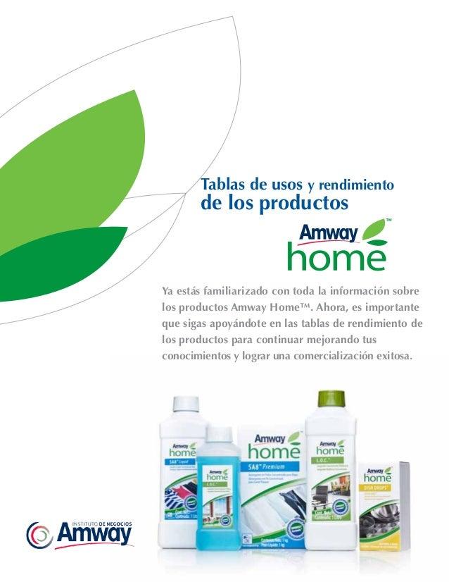 Tablas de usos y rendimiento  de los productos  Ya estás familiarizado con toda la información sobre los productos Amway H...