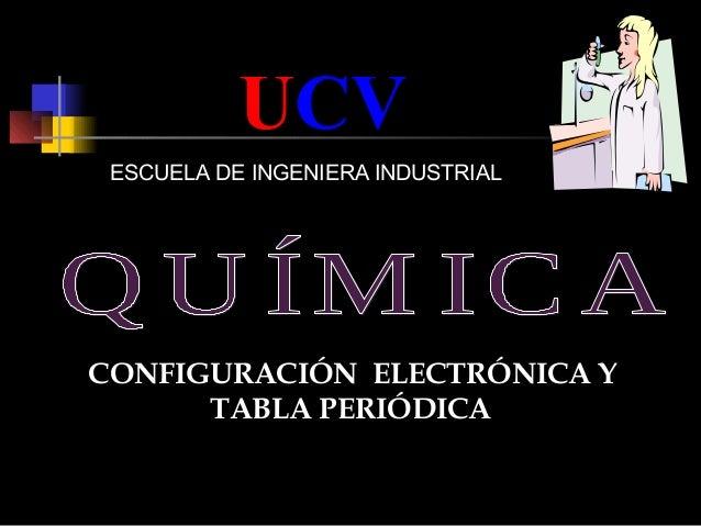 ucv escuela de ingeniera industrial configuracin electrnica y tabla peridica configuracin electrnica de los elementos qumicos
