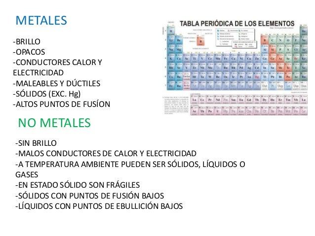 Tabla y moles 1 urtaz Choice Image