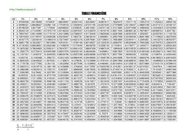 table financiere